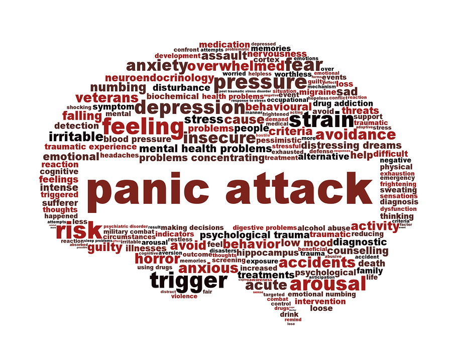 Panic Attacks NJ NYC